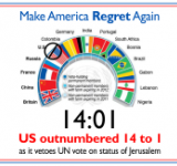 US at UN